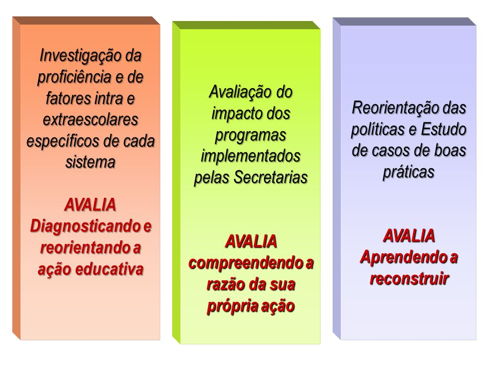 Diagnosticando e reorientando a ação educativa