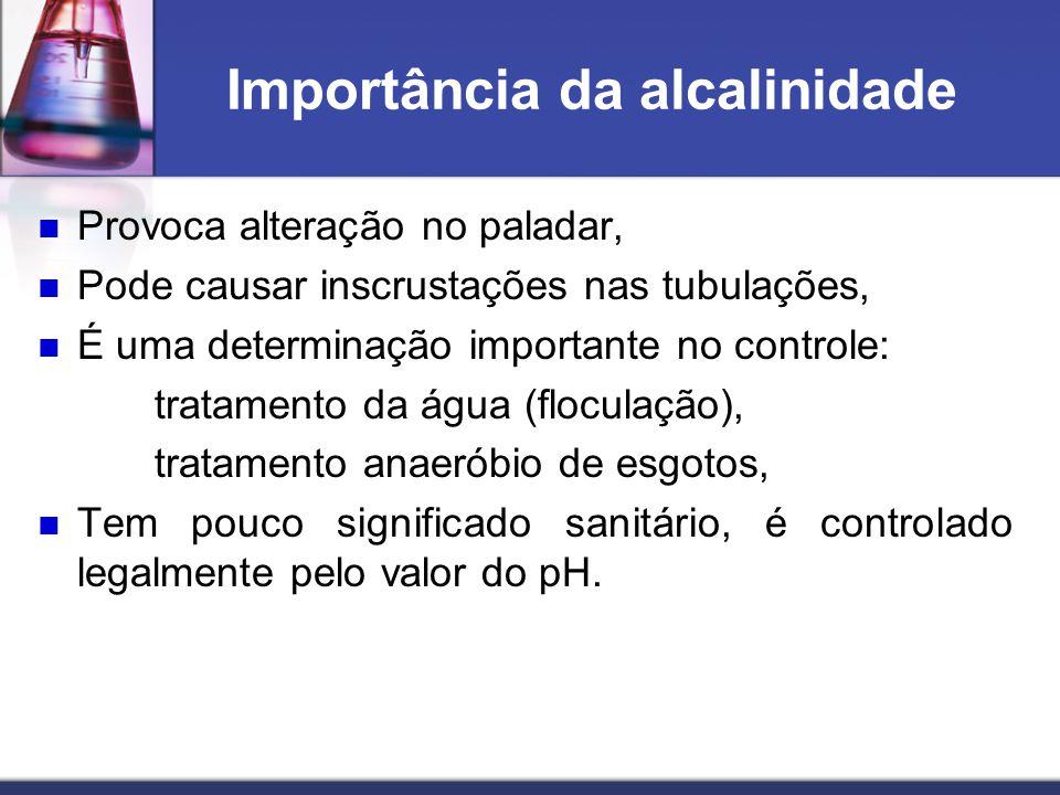 Importância da alcalinidade