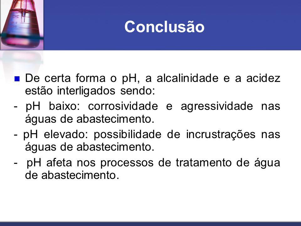 Conclusão De certa forma o pH, a alcalinidade e a acidez estão interligados sendo: