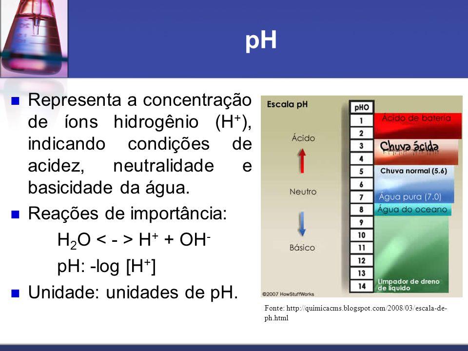 pH Representa a concentração de íons hidrogênio (H+), indicando condições de acidez, neutralidade e basicidade da água.