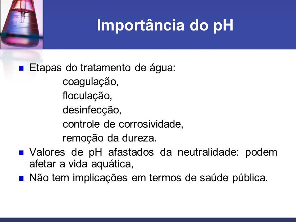 Importância do pH Etapas do tratamento de água: coagulação,