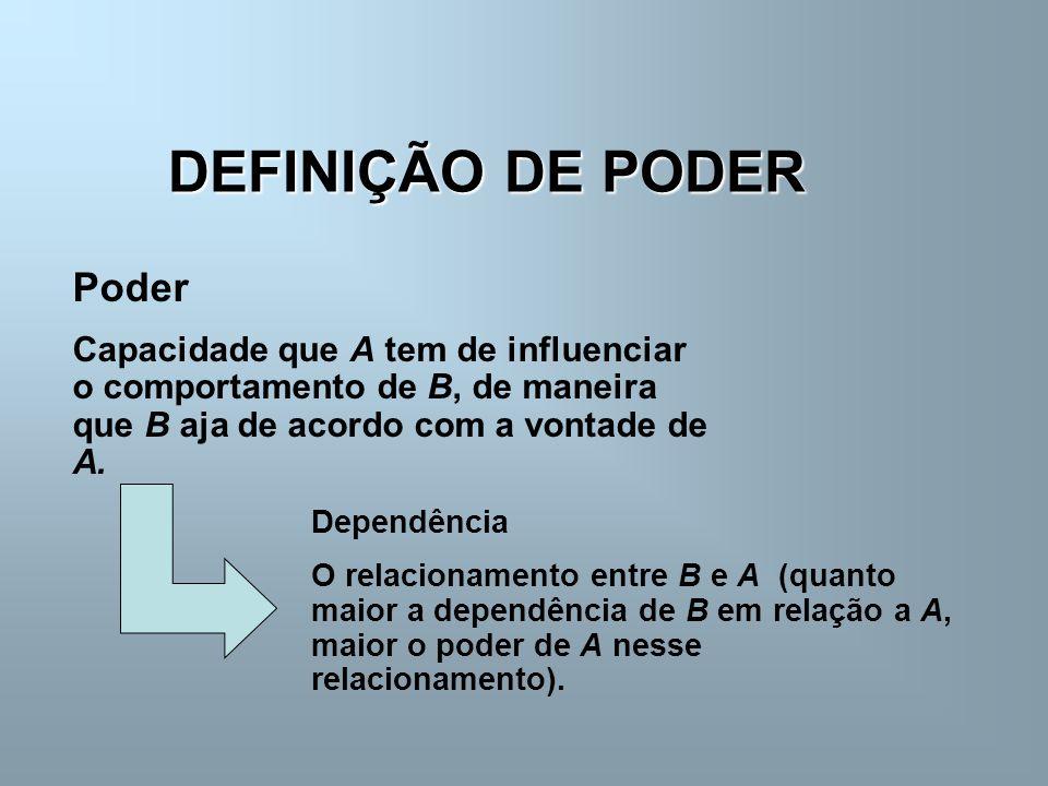 DEFINIÇÃO DE PODER Poder
