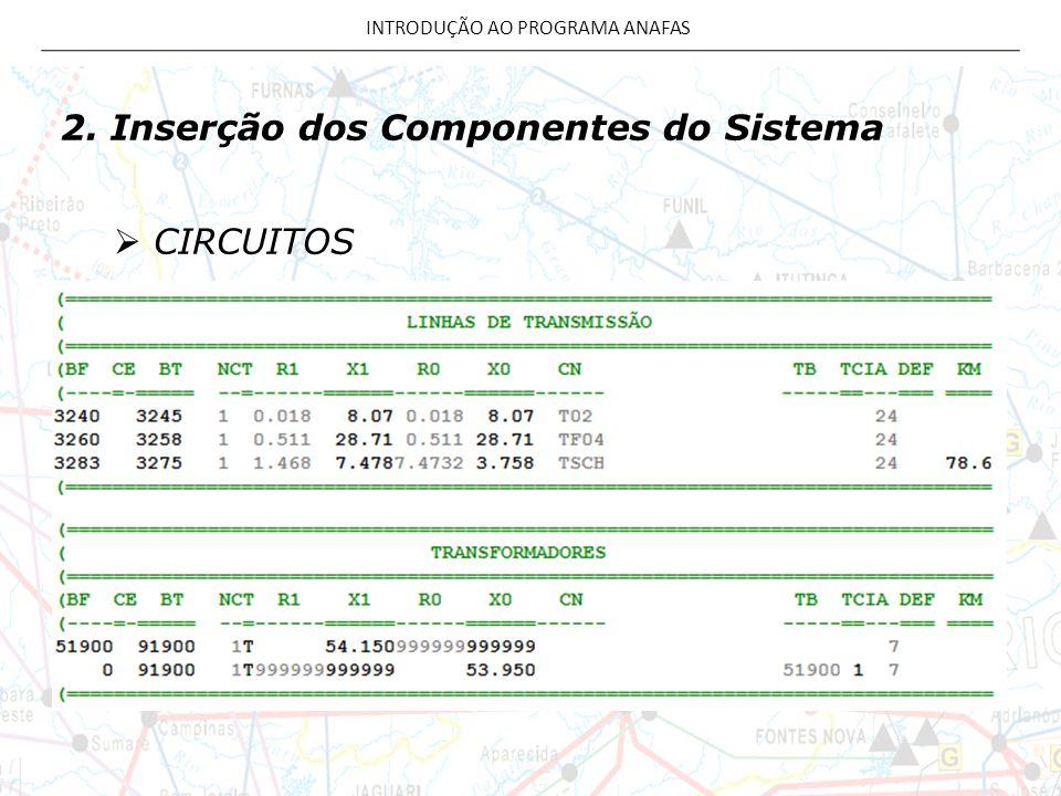2. Inserção dos Componentes do Sistema CIRCUITOS