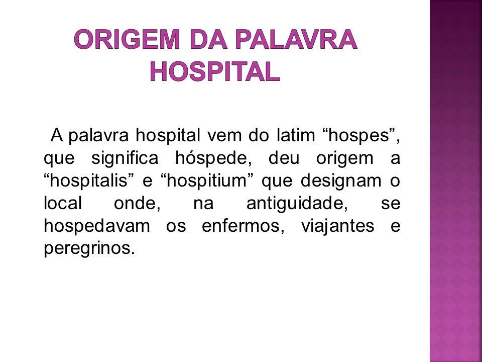 ORIGEM DA PALAVRA HOSPITAL