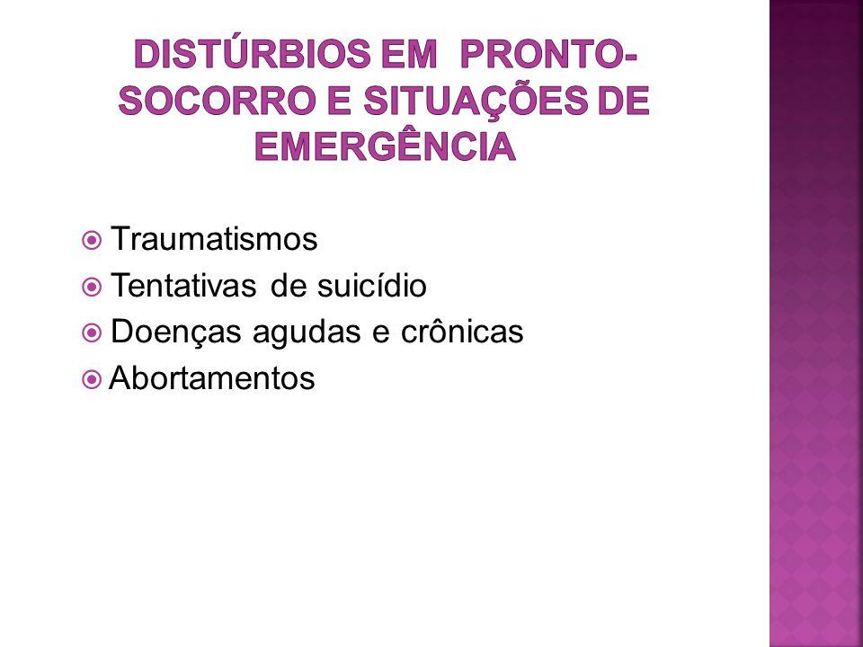 Distúrbios em Pronto-Socorro e Situações de Emergência