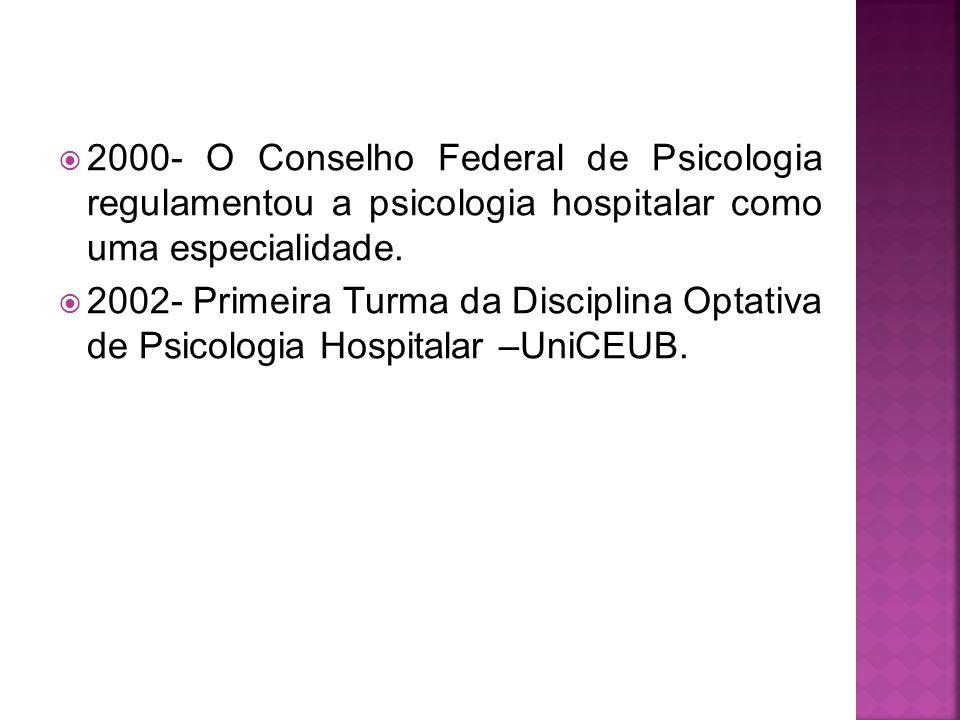 2000- O Conselho Federal de Psicologia regulamentou a psicologia hospitalar como uma especialidade.