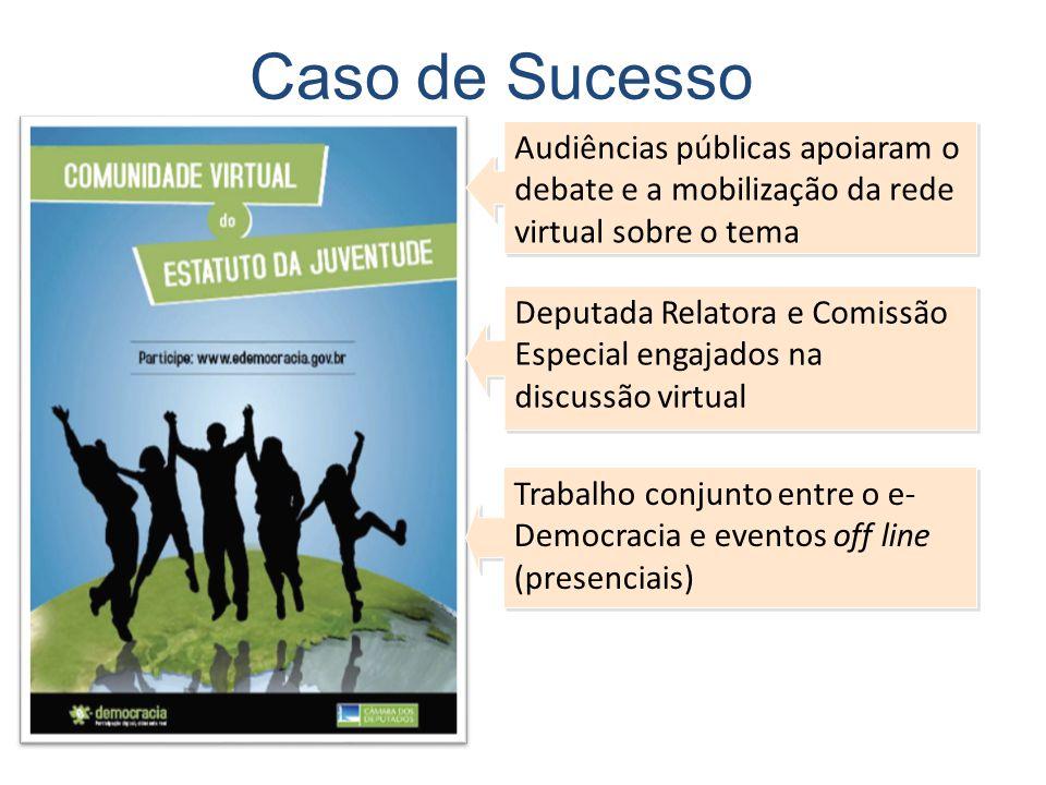 Caso de Sucesso Audiências públicas apoiaram o debate e a mobilização da rede virtual sobre o tema.