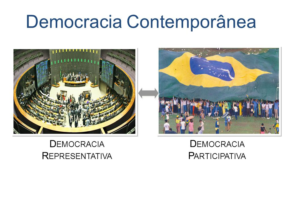 Democracia Contemporânea