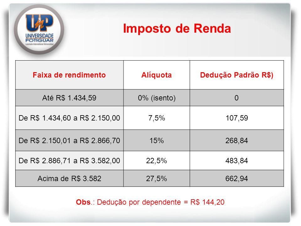 Obs.: Dedução por dependente = R$ 144,20