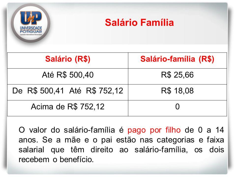 Salário Família Salário (R$) Salário-família (R$) Até R$ 500,40