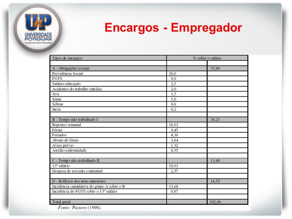 Encargos - Empregador 14