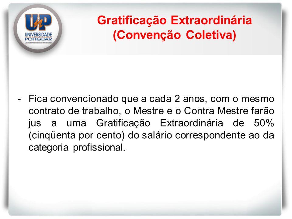 Gratificação Extraordinária (Convenção Coletiva)