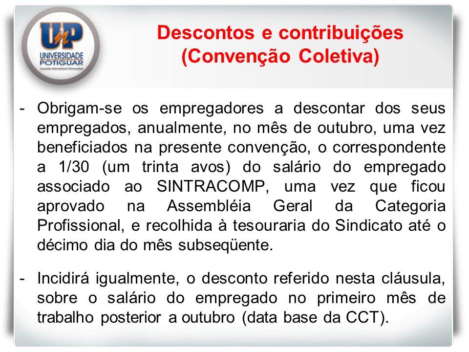 Descontos e contribuições (Convenção Coletiva)