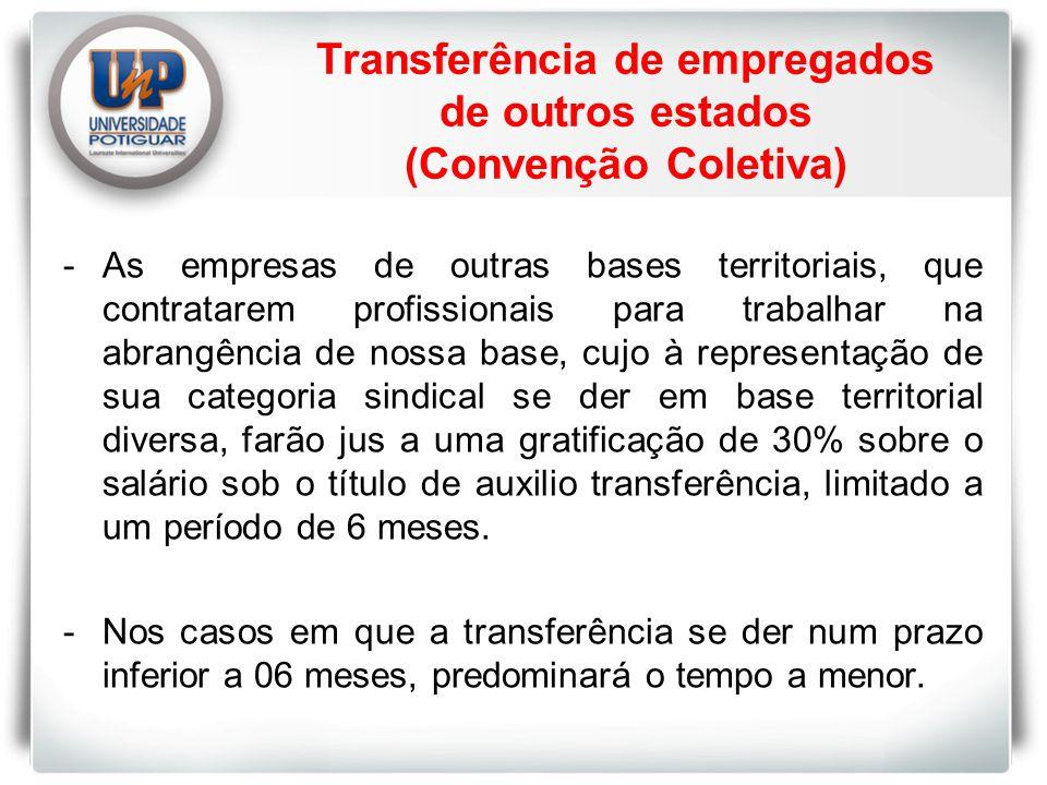 Transferência de empregados de outros estados (Convenção Coletiva)
