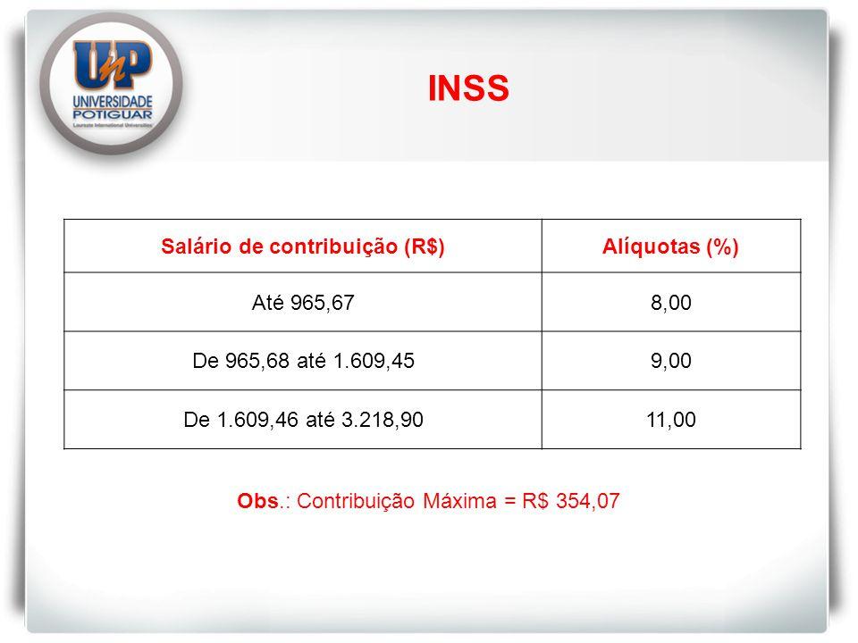 Salário de contribuição (R$)