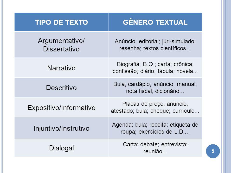 TIPO DE TEXTO GÊNERO TEXTUAL
