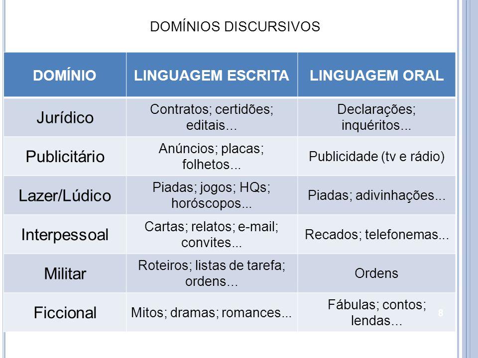 Jurídico Publicitário Lazer/Lúdico Interpessoal Militar Ficcional