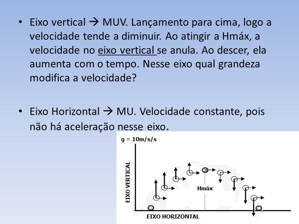 Eixo vertical  MUV. Lançamento para cima, logo a velocidade tende a diminuir. Ao atingir a Hmáx, a velocidade no eixo vertical se anula. Ao descer, ela aumenta com o tempo. Nesse eixo qual grandeza modifica a velocidade