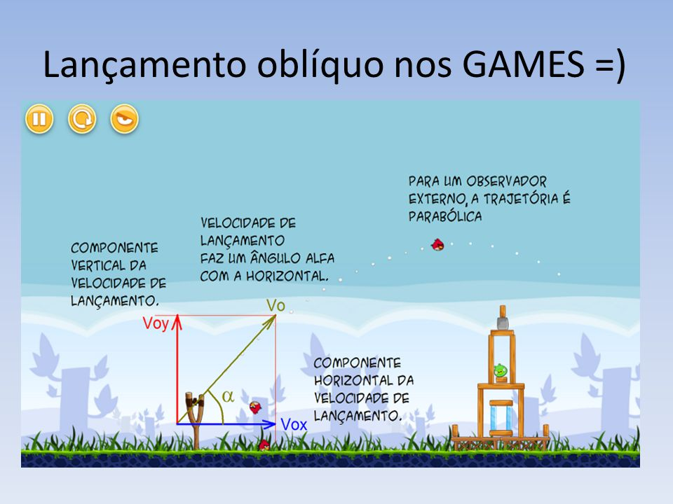 Lançamento oblíquo nos GAMES =)
