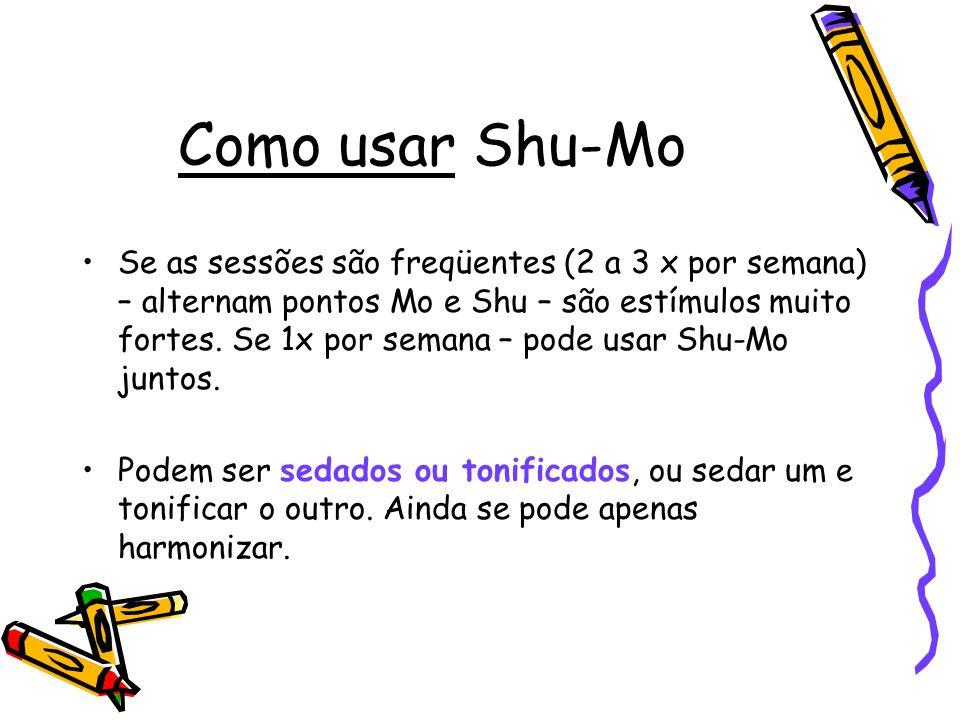 Como usar Shu-Mo