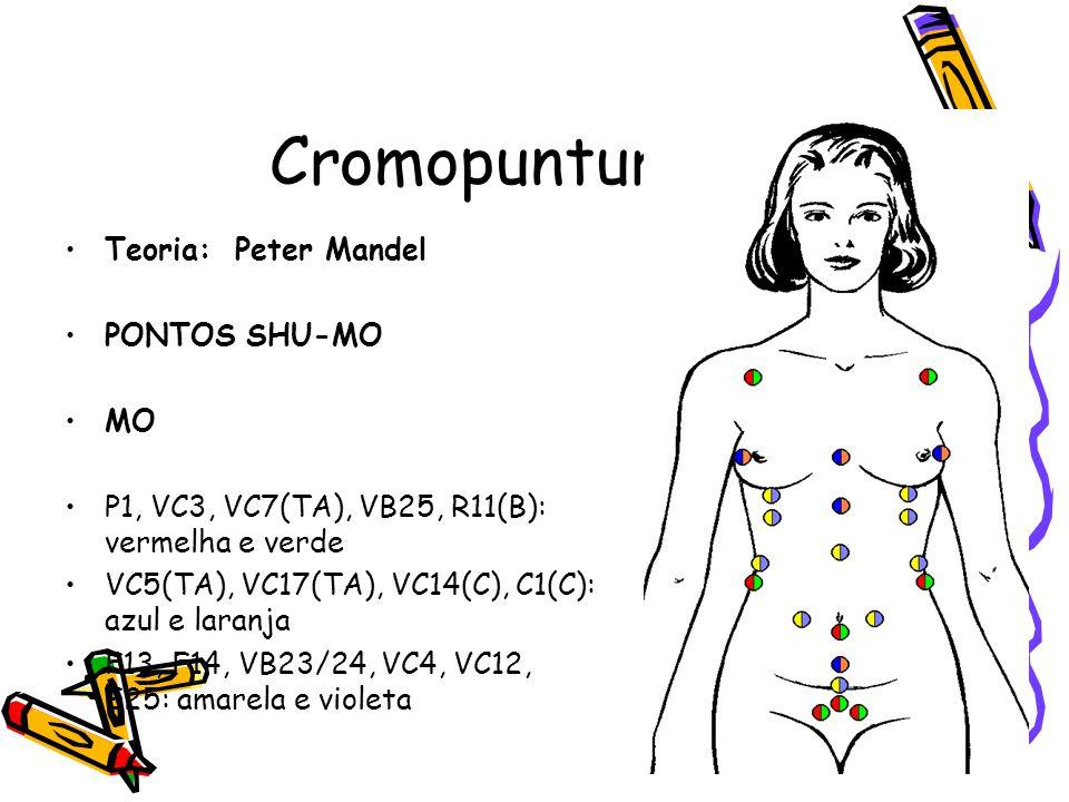 Cromopuntura Teoria: Peter Mandel PONTOS SHU-MO MO