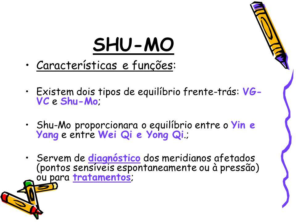 SHU-MO Características e funções: