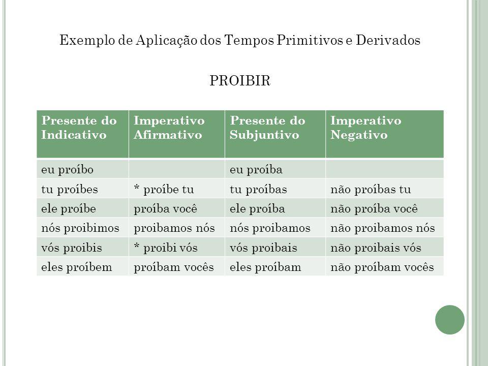 Exemplo de Aplicação dos Tempos Primitivos e Derivados PROIBIR