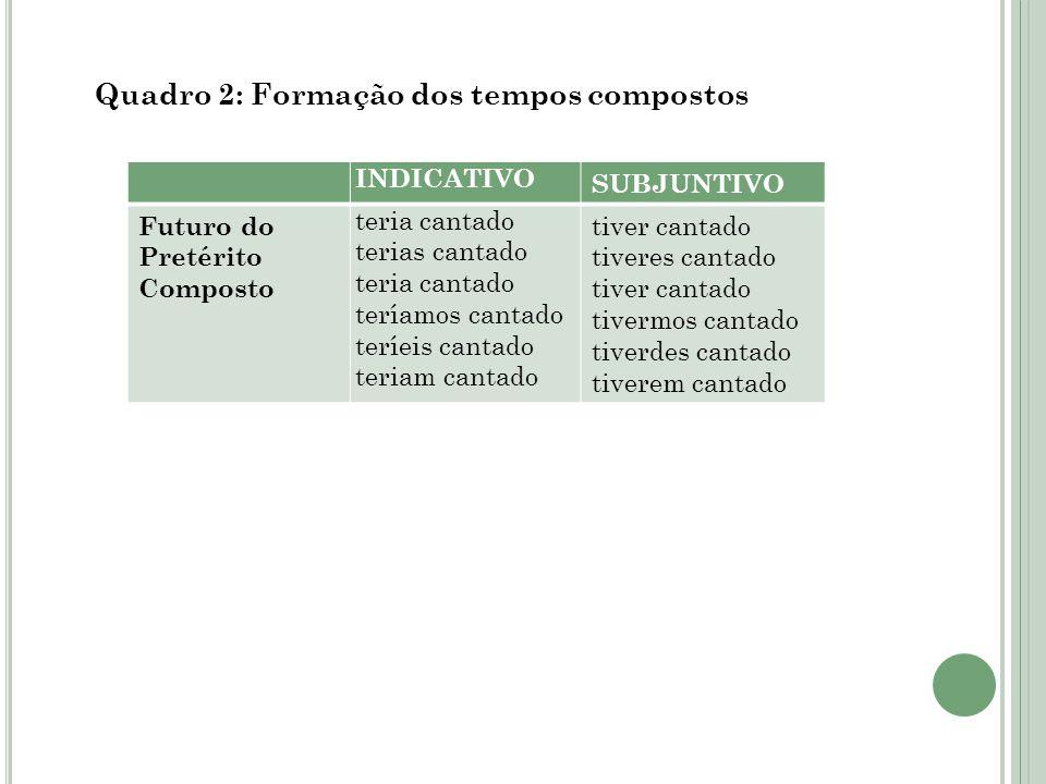 Quadro 2: Formação dos tempos compostos
