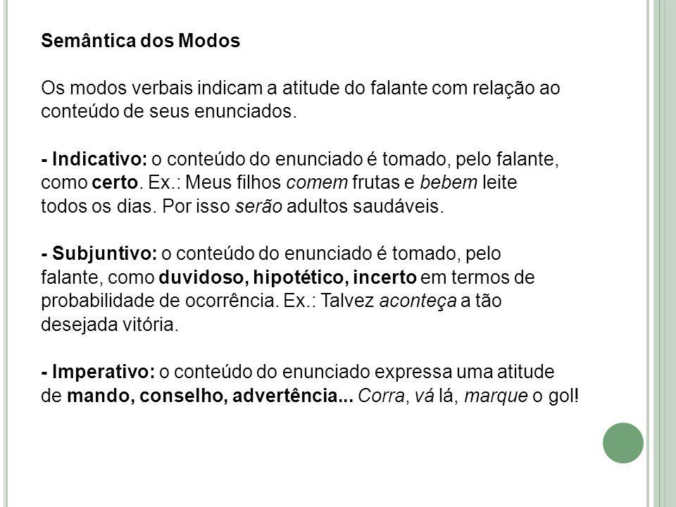 Semântica dos Modos Os modos verbais indicam a atitude do falante com relação ao. conteúdo de seus enunciados.