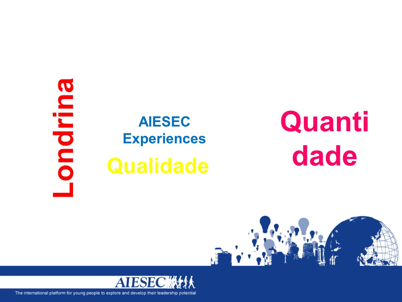 Quantidade Londrina AIESEC Experiences Qualidade