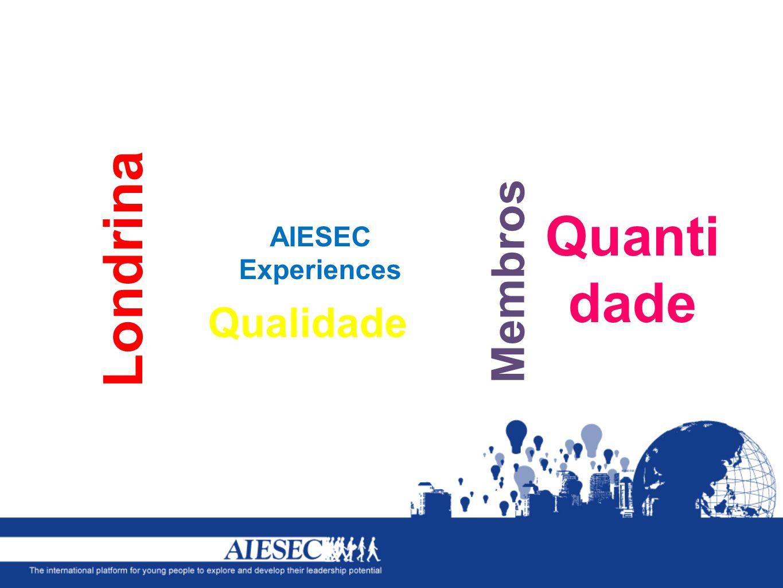 Quantidade Londrina AIESEC Experiences Membros Qualidade