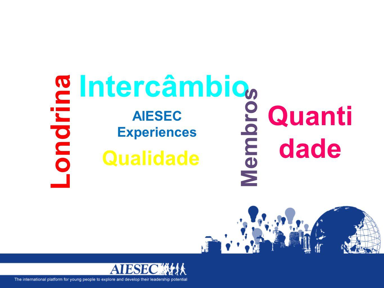 Intercâmbio Quantidade Londrina AIESEC Experiences Membros Qualidade
