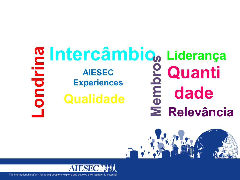 Intercâmbio Londrina Quantidade Membros Liderança Qualidade Relevância