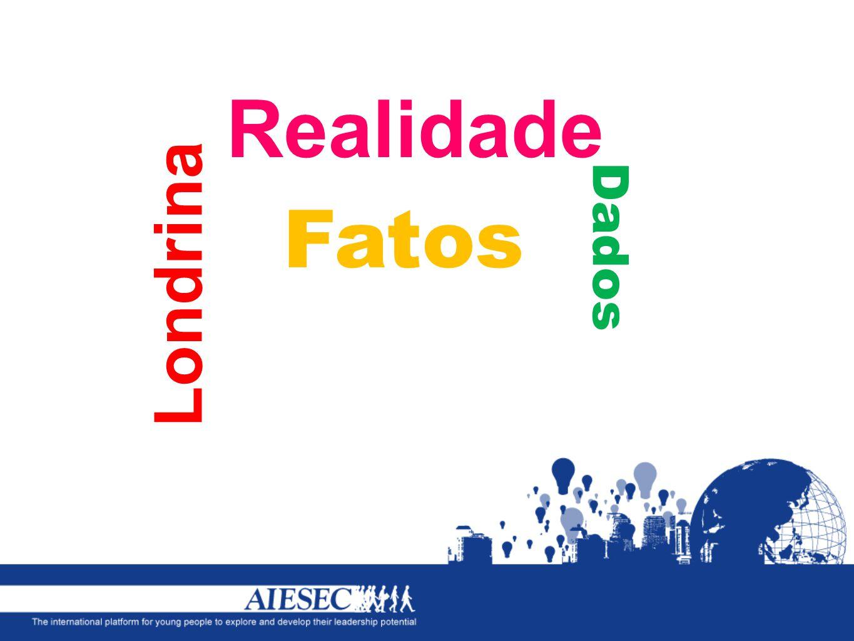 Realidade Fatos Dados Londrina