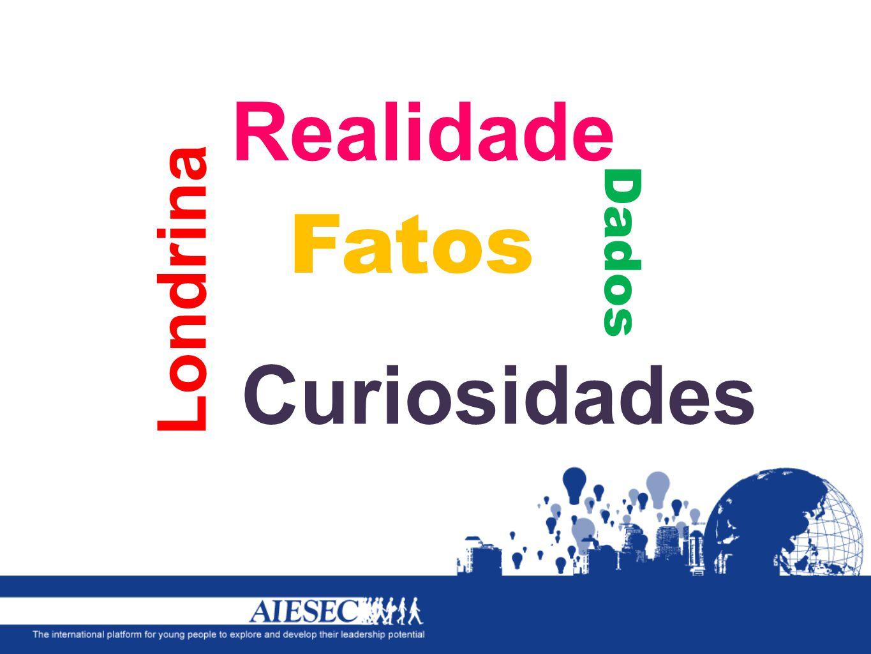 Realidade Fatos Dados Londrina Curiosidades