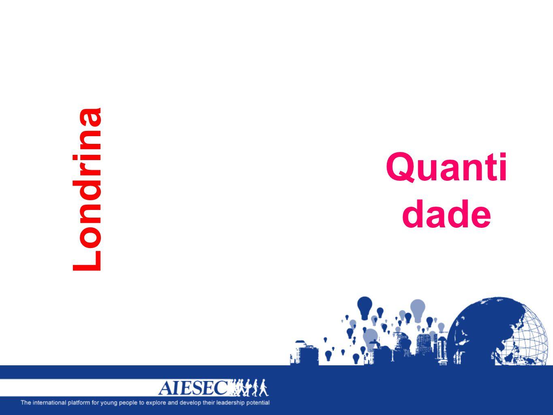 Quantidade Londrina