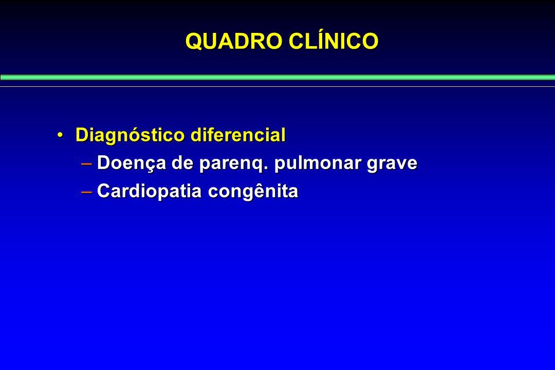 QUADRO CLÍNICO Diagnóstico diferencial