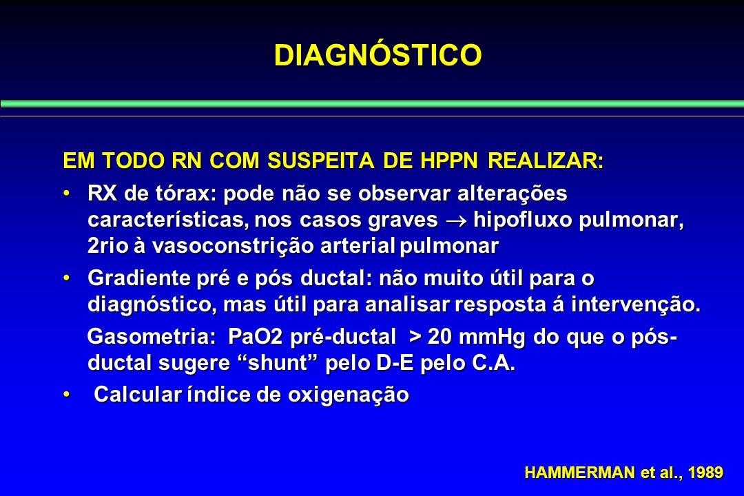 DIAGNÓSTICO EM TODO RN COM SUSPEITA DE HPPN REALIZAR: