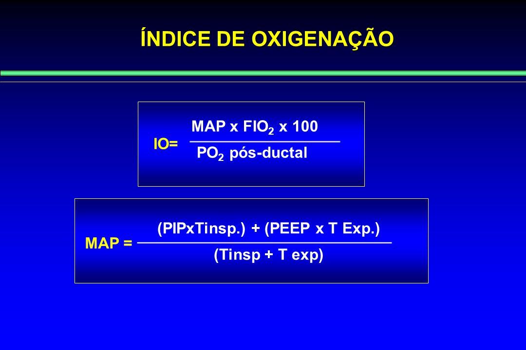 (PIPxTinsp.) + (PEEP x T Exp.)