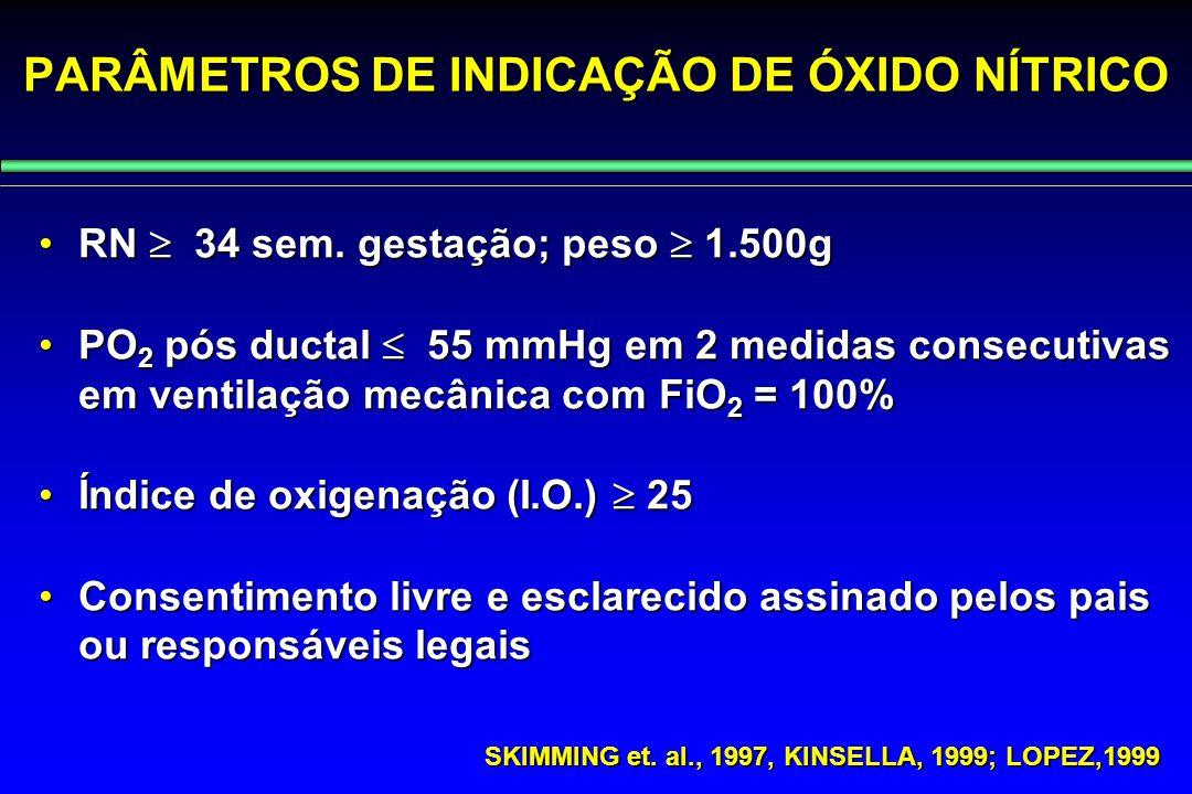 PARÂMETROS DE INDICAÇÃO DE ÓXIDO NÍTRICO