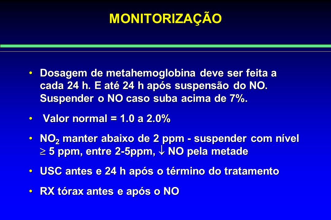 MONITORIZAÇÃO Dosagem de metahemoglobina deve ser feita a cada 24 h. E até 24 h após suspensão do NO. Suspender o NO caso suba acima de 7%.