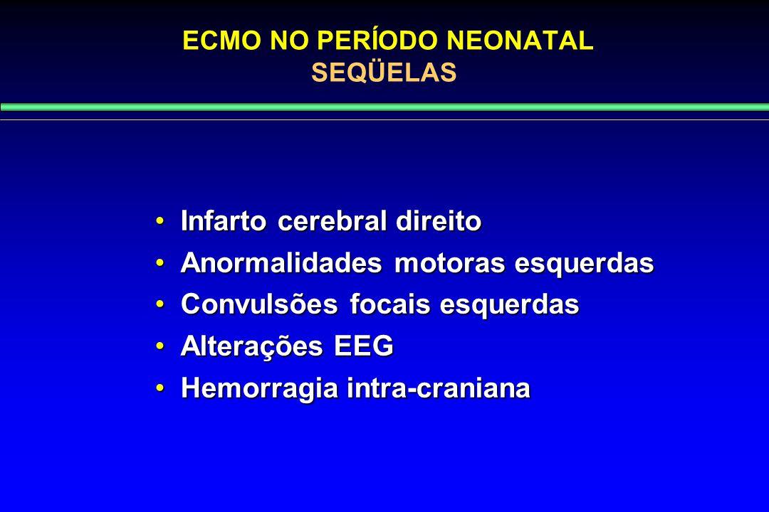 ECMO NO PERÍODO NEONATAL SEQÜELAS