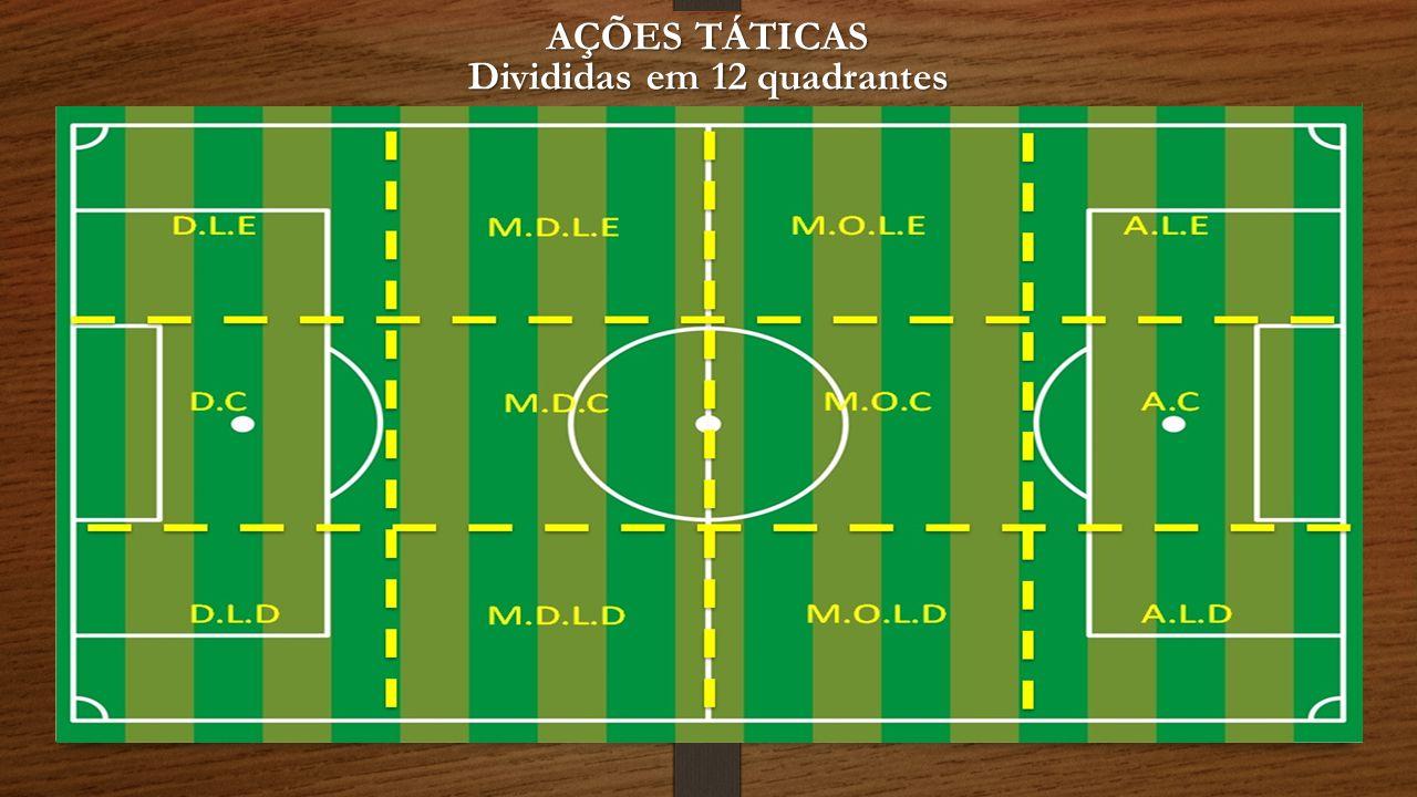 Divididas em 12 quadrantes