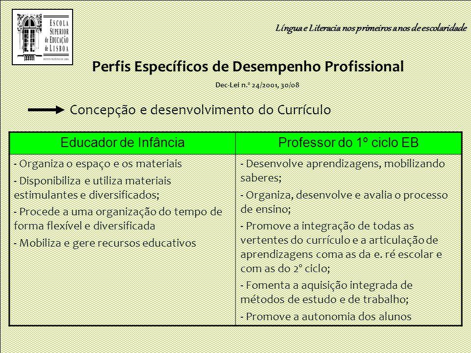 Perfis Específicos de Desempenho Profissional