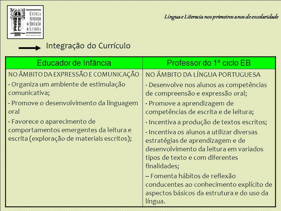 Integração do Currículo