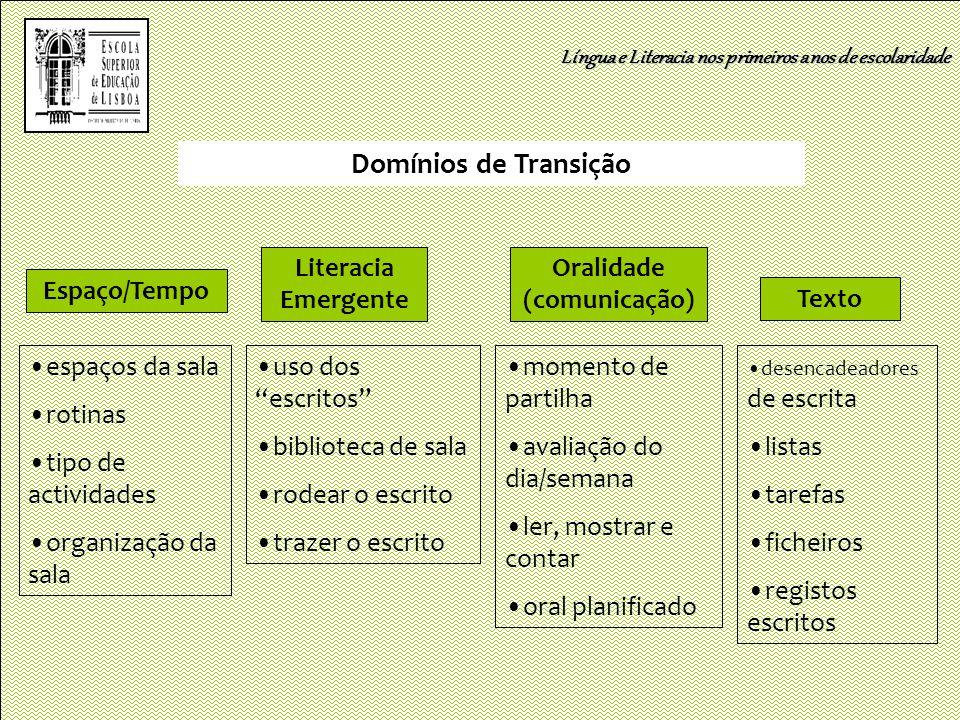 Oralidade (comunicação)