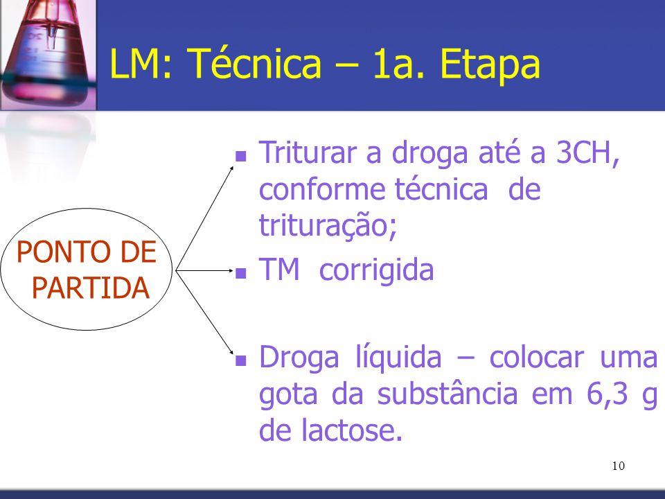 LM: Técnica – 1a. Etapa Triturar a droga até a 3CH, conforme técnica de trituração; TM corrigida.