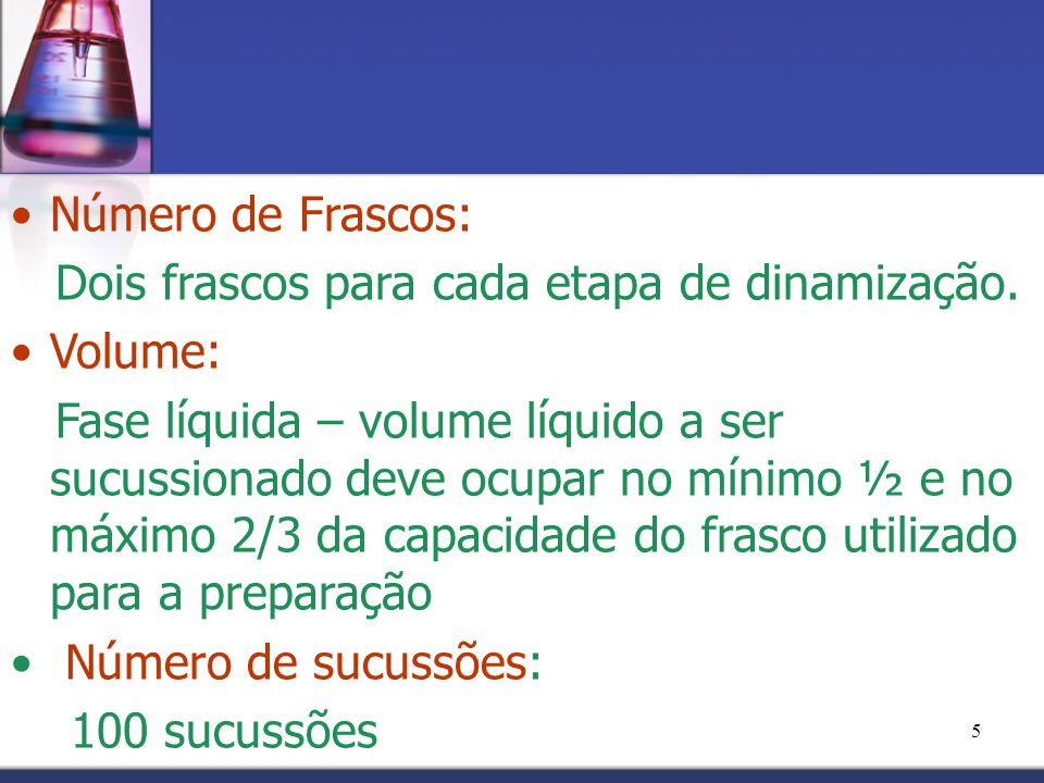 Número de Frascos: Dois frascos para cada etapa de dinamização. Volume: