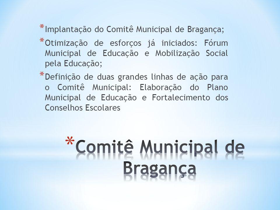Comitê Municipal de Bragança