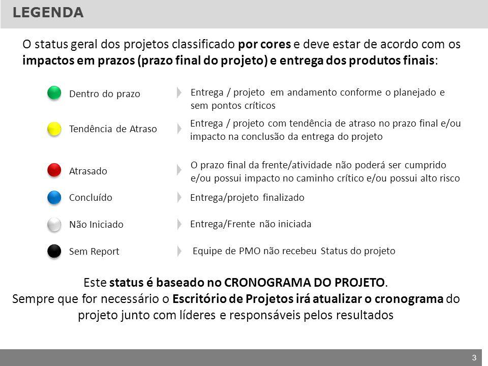 Este status é baseado no CRONOGRAMA DO PROJETO.